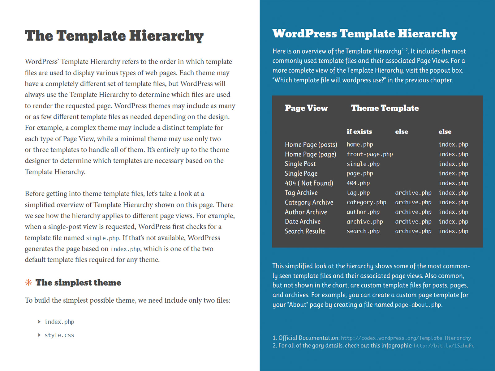 Wordpress Themes In Depth Perishable Press Books